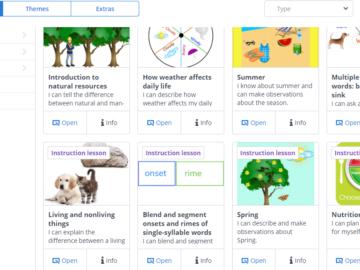 Platforme de învățare interactive