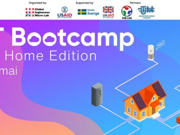 Spring Bootcamp IoT | Smart Home