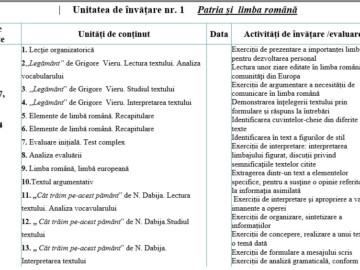 Clasa VI. Limba și Literatura Română. Proiect de lungă durată